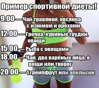 Спортивный режим питания во время тренинга