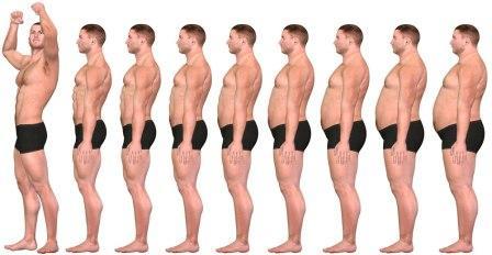 Похудение или как похудеть мужчине