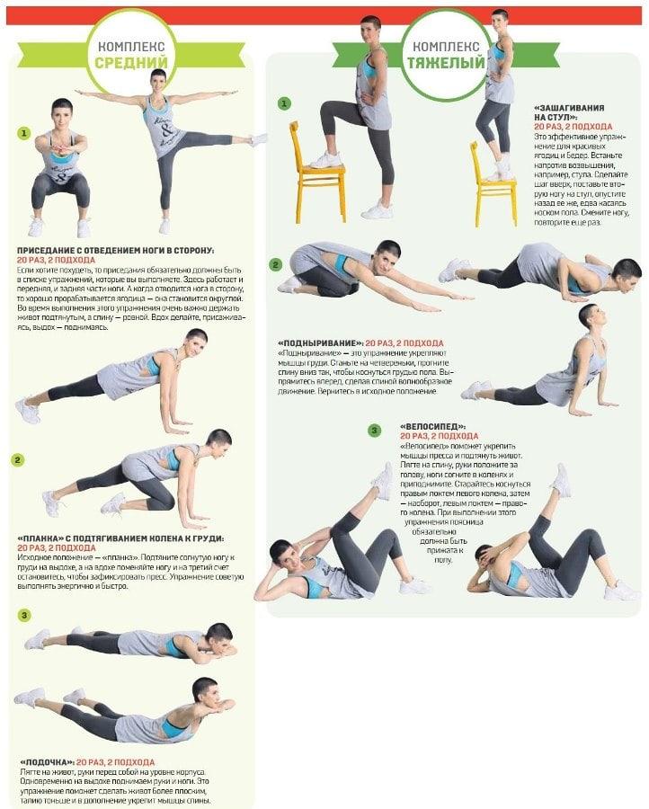 танцевальная аэробика для начинающих в домашних условиях, аэробика для похудения в фитнес зале