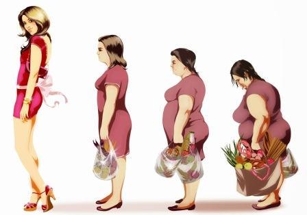 Как уменьшить вес тела, как правильно снижать вес, как скинуть вес быстро, как правильно похудеть